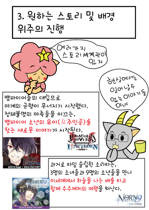오토메게임 유형 웹툰