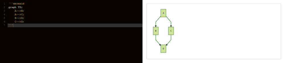 그림 1-23 다이어그램 1