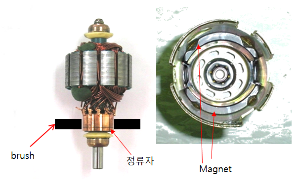 72v Dc Motor further Motors And Selecting The Right One likewise mutator Tang Vs Conventional moreover AC 13 as well Permanent Mag  Dc Motor Or Pmdc Motor. on brush vs brushless dc motor