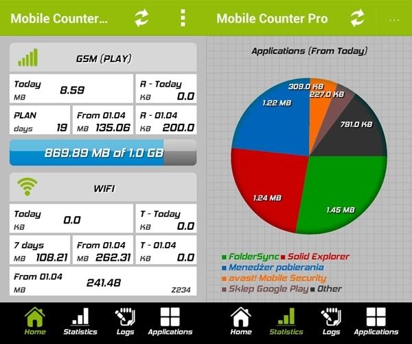 Mobile Counter Pro