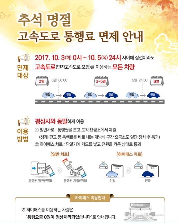 고속도로교통상황 인공지능 실시간 문자서비스 (추석 설 성묘) 무료견인 정보