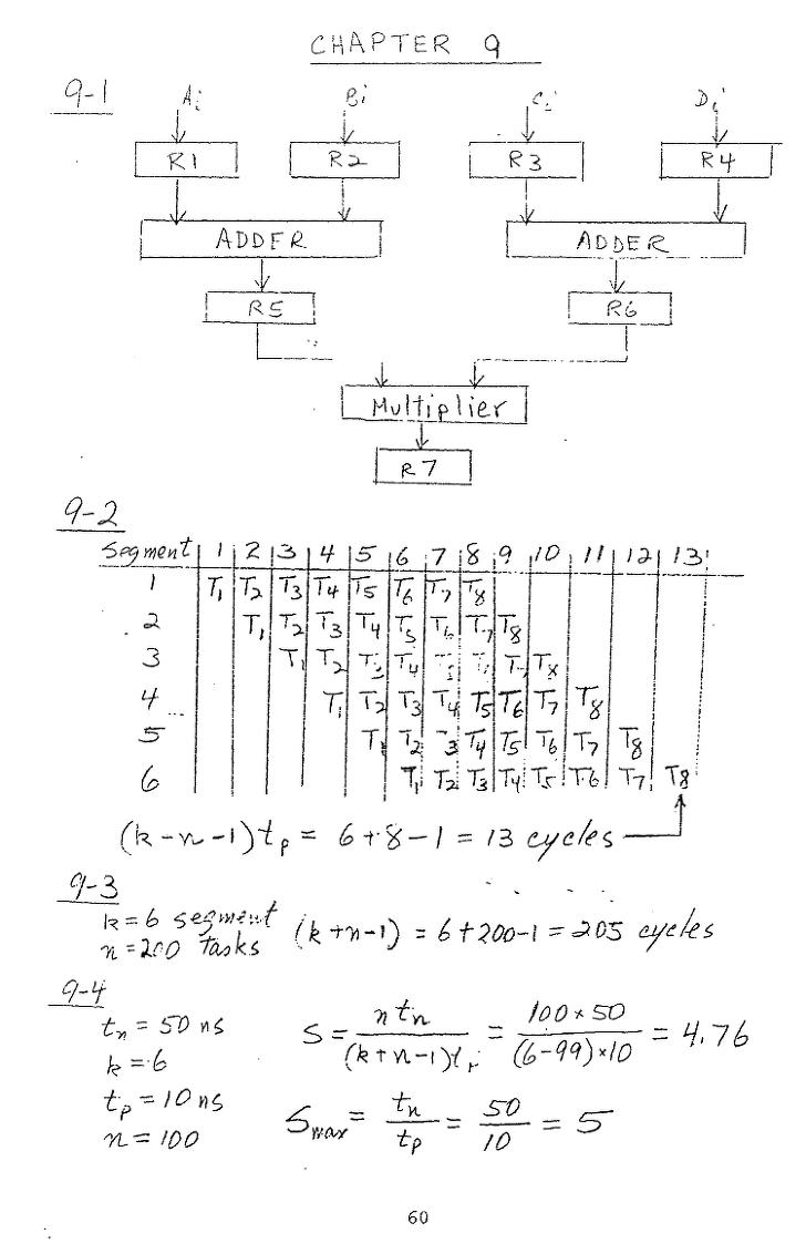 컴퓨터구조 연습문제, 모리스 마노 챕터9 60
