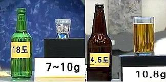 술과 알코올성 지방간