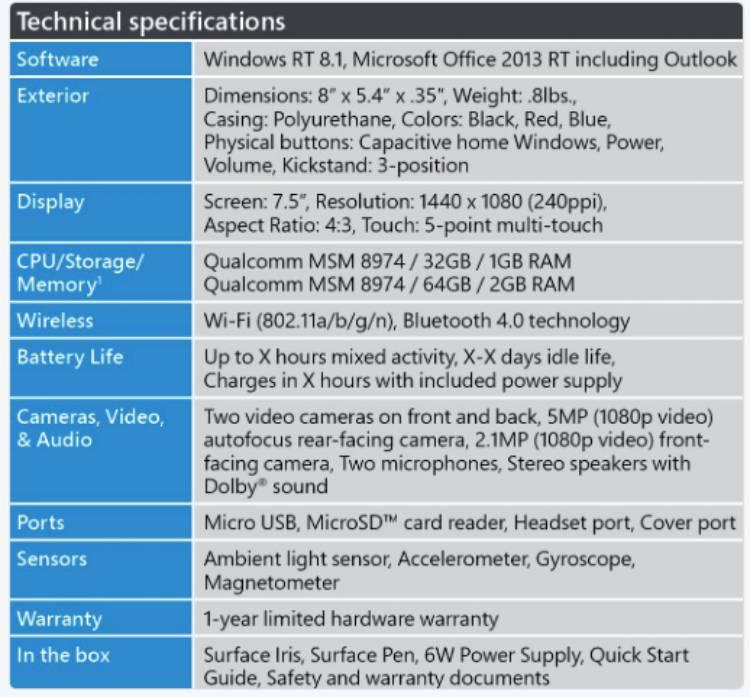 MS, 마이크로소프트, 서피스, 미니, surface, mini, specs, design, 디자인